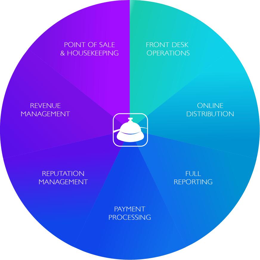 Digital-ecossystem-fda