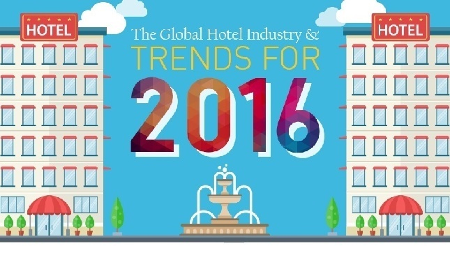 Infographic_Global_hotel_industry_trends_for_2016